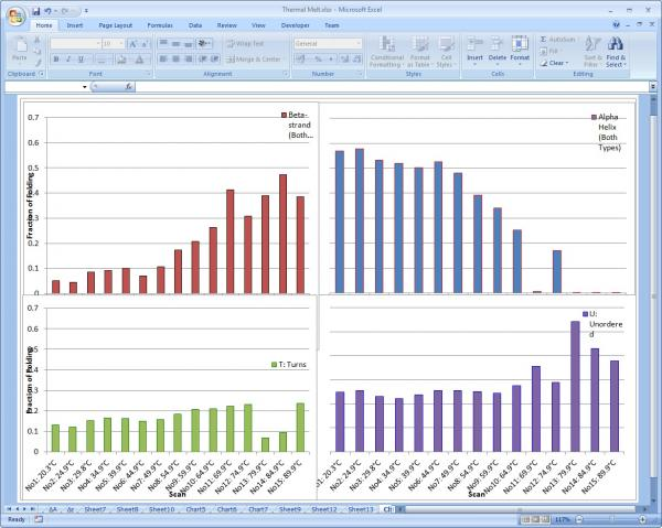 Vs 2010 vb multiple excel charts on 1 chart sheet with vb multiple excel charts on 1 chart sheet with shared axes ccuart Choice Image