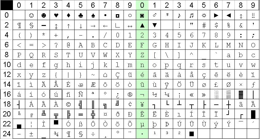 Html hex character codes phpsourcecode net for Hex to ascii