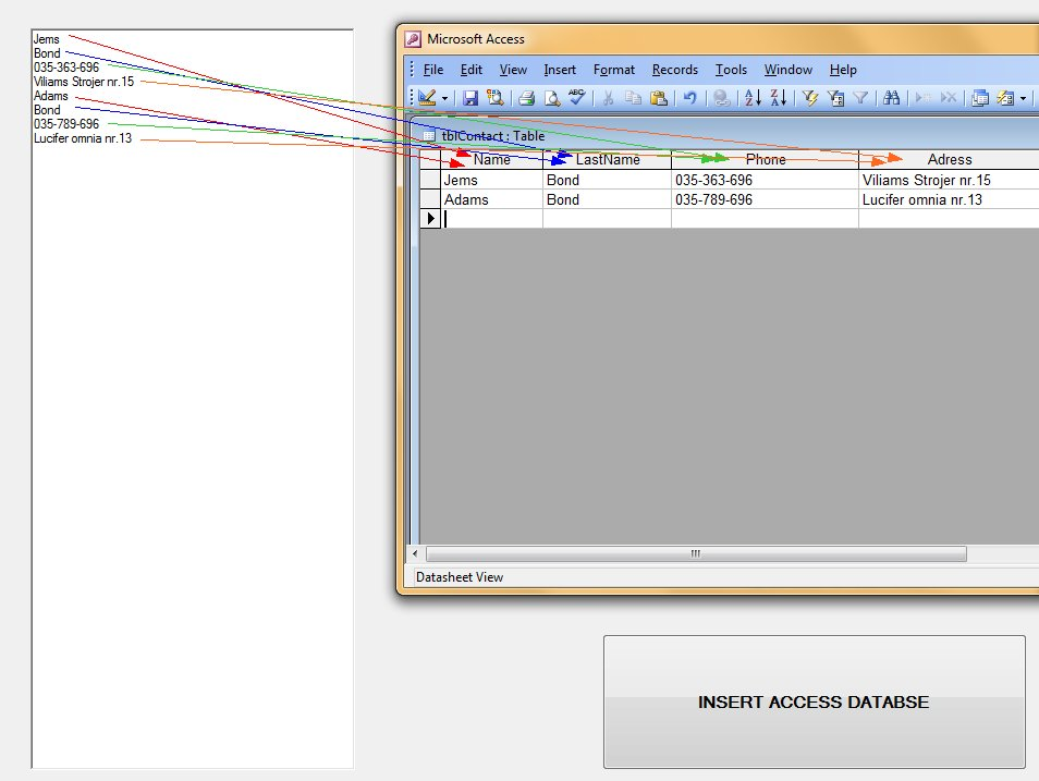RichTextBox To Access Database Table-VBForums