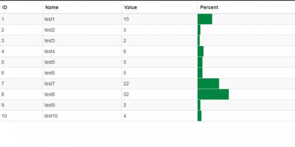 Name:  Bootstrap Table Cell Width.jpg Views: 13 Size:  14.9 KB