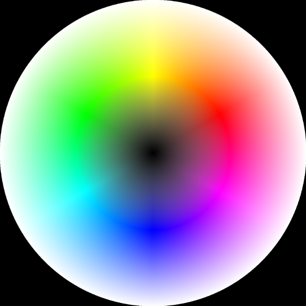 Name:  HSV_Color_wheel_mapping_inverted.png